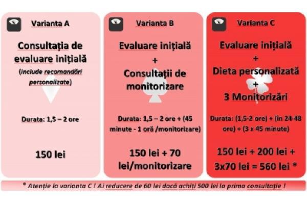 Cabinet de Nutritie si Dietetica - Constantin Tibirna - Program_individual_Variante.jpg